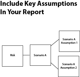 A U201cKey Assumptionu201d Allows You To Add Instinctual Or Speculative Variables  Into The Equation. This Allows For A Better Understanding Of The Data And  Your ...