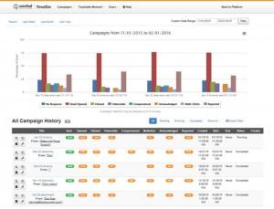 understand_risk-threatsim-report